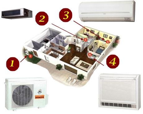 climatiser sa maison elegant design ce climatiseur gris emura daikin se pilote distance avec. Black Bedroom Furniture Sets. Home Design Ideas